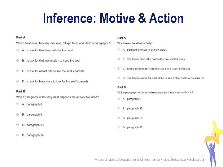 Inference: Motive & Action 34 Massachusetts Department of Elementary and Secondary Education