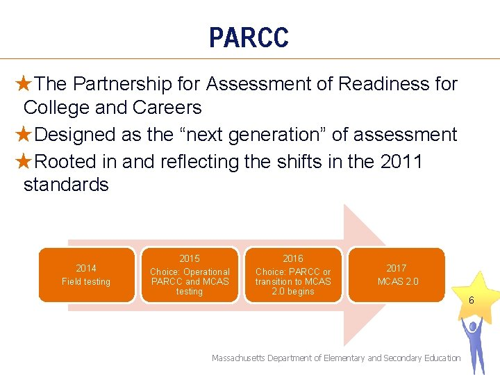 PARCC ★The Partnership for Assessment of Readiness for College and Careers ★Designed as the