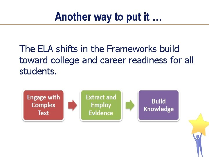 Another way to put it … The ELA shifts in the Frameworks build toward