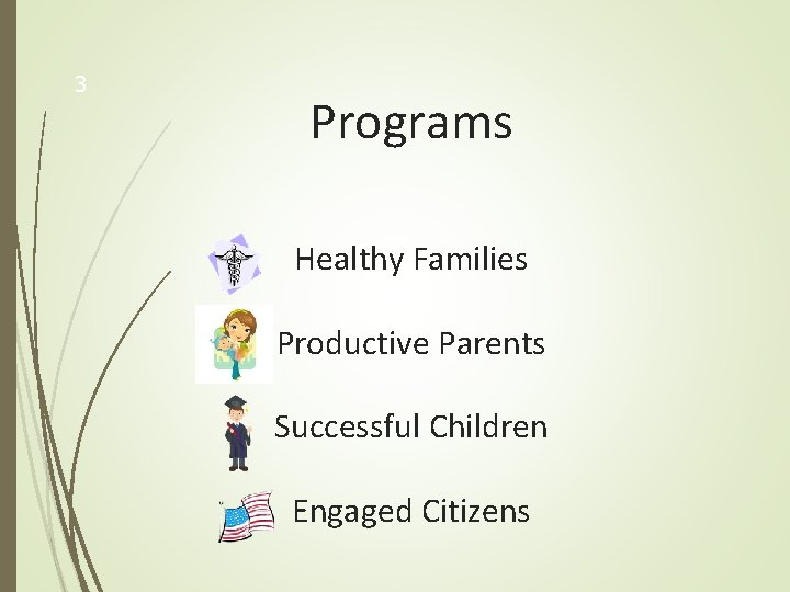 3 Programs Healthy Families Productive Parents Successful Children Engaged Citizens