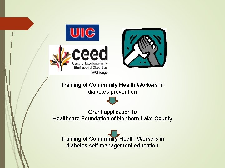 Training of Community Health Workers in diabetes prevention Grant application to Healthcare Foundation of