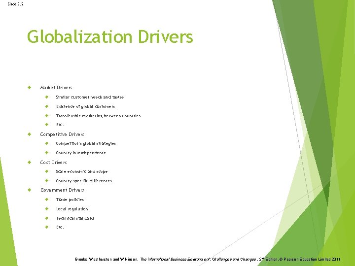 Slide 9. 5 Globalization Drivers Market Drivers Similar customer needs and tastes Existence of