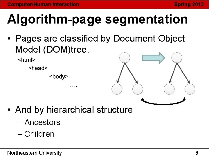 Computer/Human Interaction Spring 2013 Algorithm-page segmentation • Pages are classified by Document Object Model