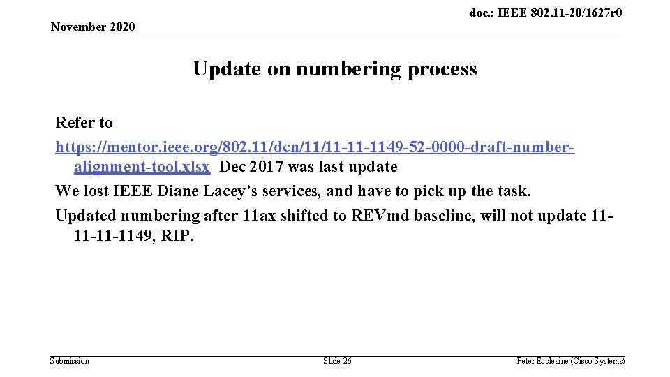 doc. : IEEE 802. 11 -20/1627 r 0 November 2020 Update on numbering process