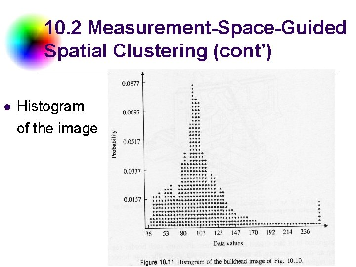10. 2 Measurement-Space-Guided Spatial Clustering (cont') l Histogram of the image DC & CV