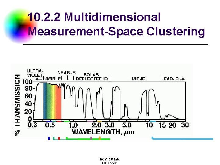 10. 2. 2 Multidimensional Measurement-Space Clustering DC & CV Lab. NTU CSIE