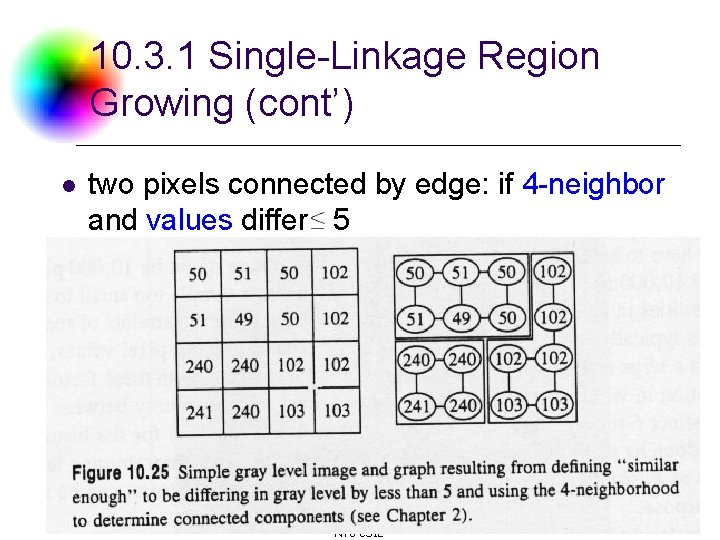 10. 3. 1 Single-Linkage Region Growing (cont') l two pixels connected by edge: if