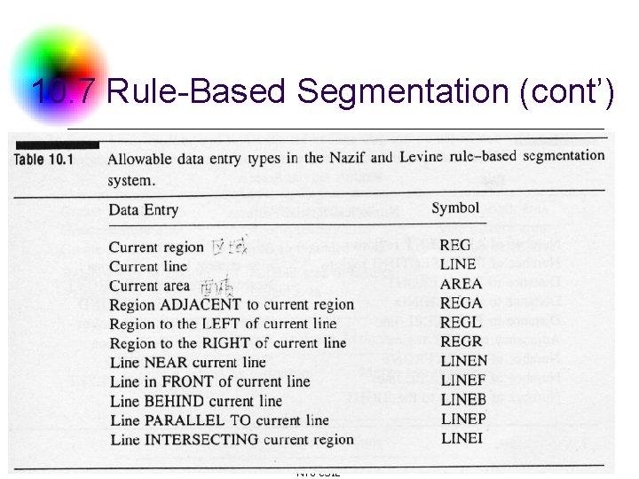 10. 7 Rule-Based Segmentation (cont') DC & CV Lab. NTU CSIE