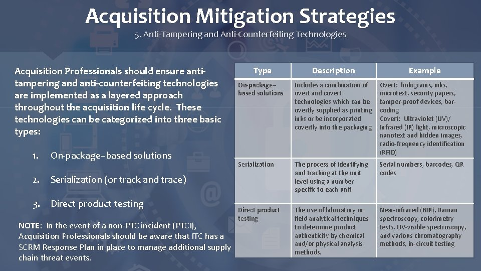 Acquisition Mitigation Strategies 5. Anti-Tampering and Anti-Counterfeiting Technologies Acquisition Professionals should ensure antitampering and