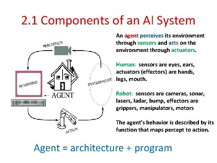 2. 1 Components of an AI System An agent perceives its environment through sensors