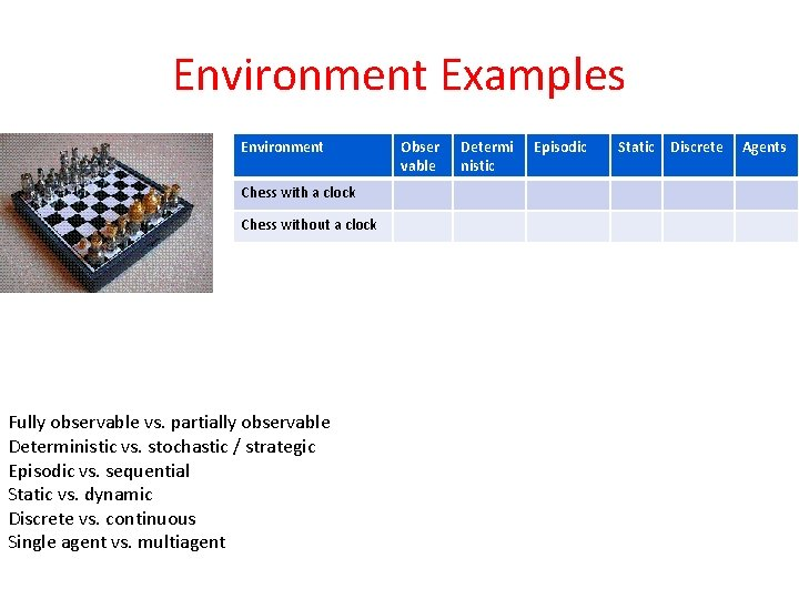 Environment Examples Environment Chess with a clock Chess without a clock Fully observable vs.