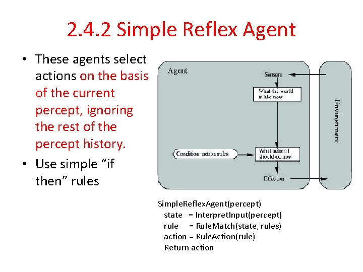 2. 4. 2 Simple Reflex Agent • These agents select actions on the basis