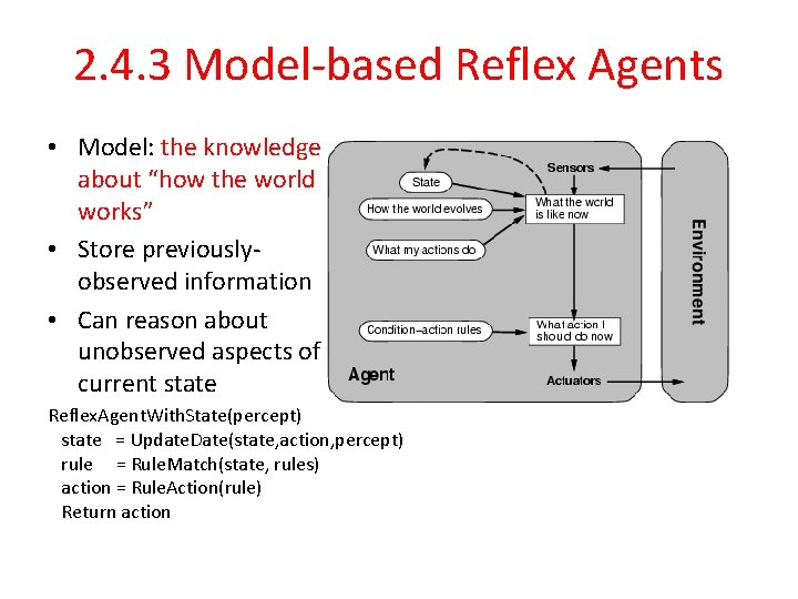 """2. 4. 3 Model-based Reflex Agents • Model: the knowledge about """"how the world"""