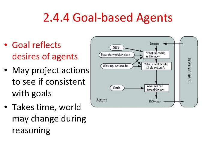 2. 4. 4 Goal-based Agents • Goal reflects desires of agents • May project
