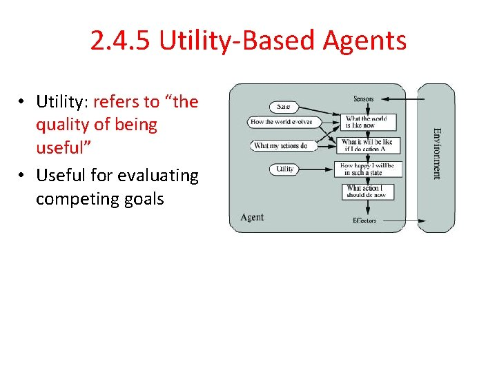 """2. 4. 5 Utility-Based Agents • Utility: refers to """"the quality of being useful"""""""