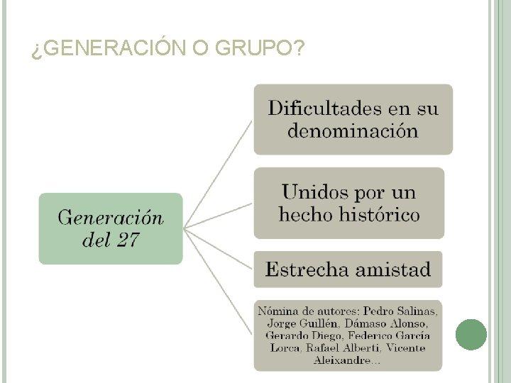 ¿GENERACIÓN O GRUPO?