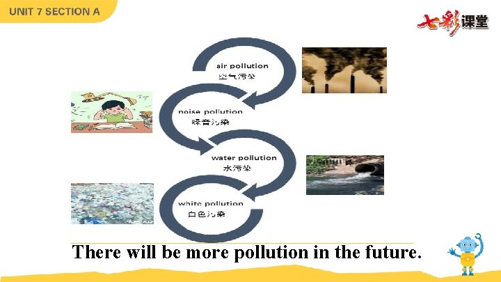 There will be more pollution in the future.