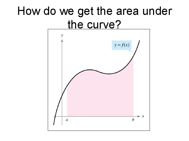How do we get the area under the curve?