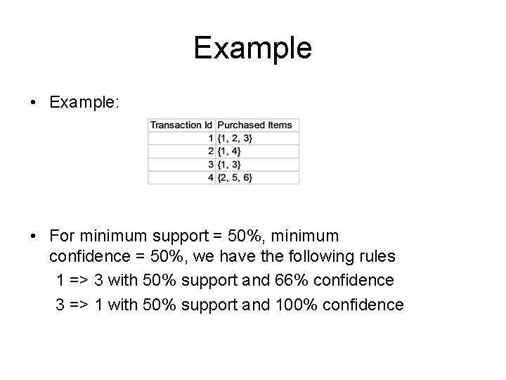 Example • Example: • For minimum support = 50%, minimum confidence = 50%, we