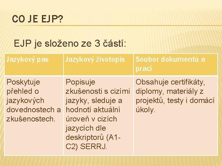 CO JE EJP? EJP je složeno ze 3 částí: Jazykový pas Jazykový životopis Soubor