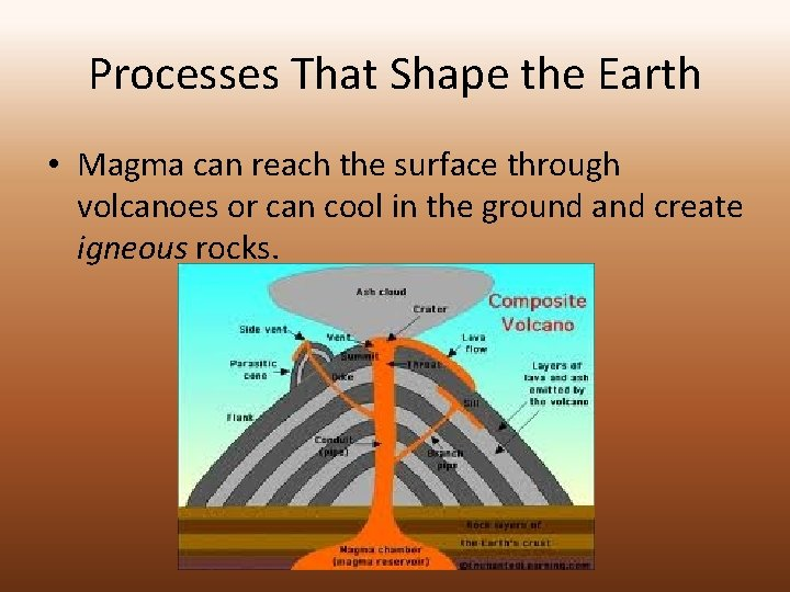 Processes That Shape the Earth • Magma can reach the surface through volcanoes or