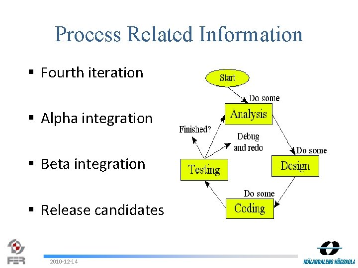 Process Related Information § Fourth iteration § Alpha integration § Beta integration § Release