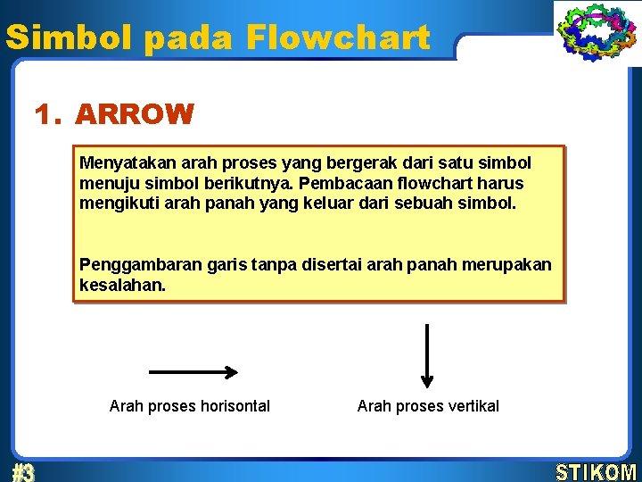 Simbol pada Flowchart 1. ARROW Menyatakan arah proses yang bergerak dari satu simbol menuju