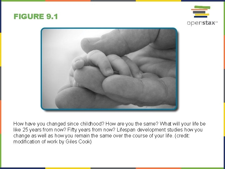 FIGURE 9. 1 How have you changed since childhood? How are you the same?