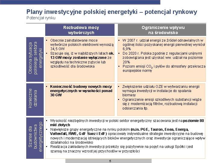 Plany inwestycyjne polskiej energetyki – potencjał rynkowy Potencjał rynku Ograniczenie wpływu na środowisko Szanse