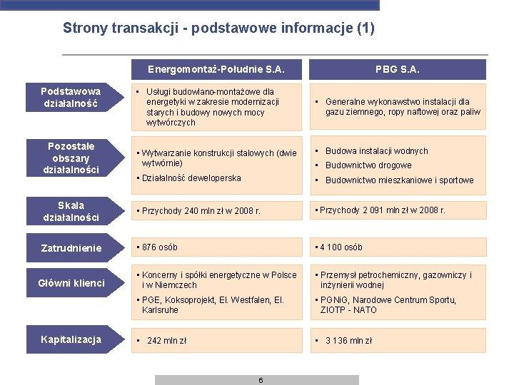 Strony transakcji - podstawowe informacje (1) Energomontaż-Południe S. A. Podstawowa działalność • Usługi budowlano-montażowe