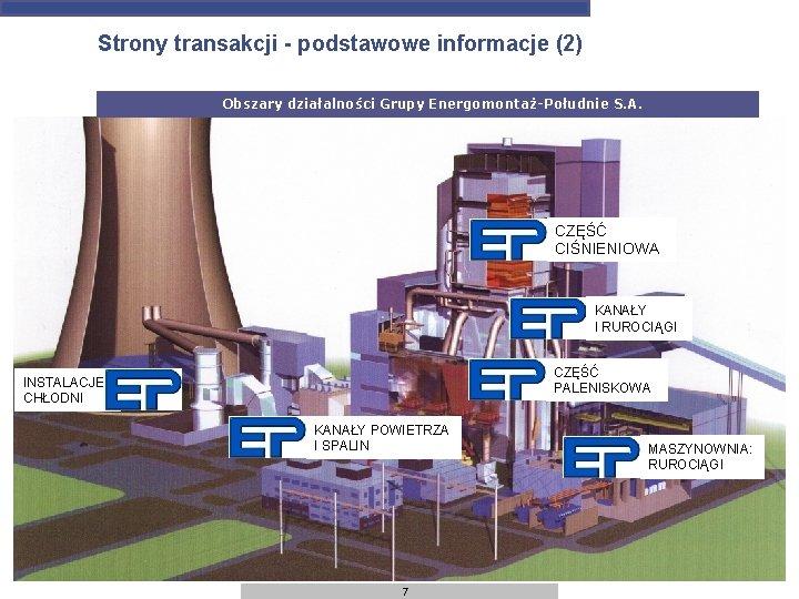 Strony transakcji - podstawowe informacje (2) Obszary działalności Grupy Energomontaż-Południe S. A. CZĘŚĆ CIŚNIENIOWA
