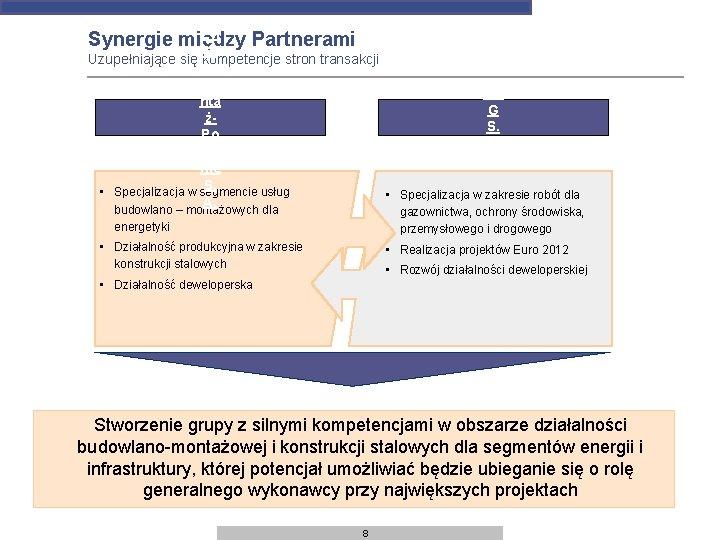 En Synergie między Partnerami er Uzupełniające się kompetencje stron transakcji go mo PB nta