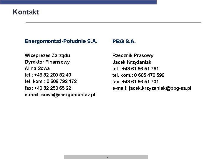 Kontakt Energomontaż-Południe S. A. PBG S. A. Wiceprezes Zarządu Dyrektor Finansowy Alina Sowa tel.