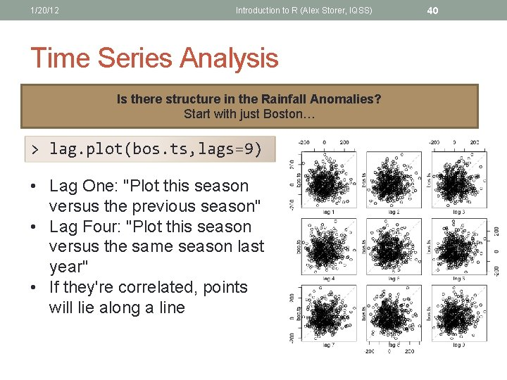 1/20/12 Introduction to R (Alex Storer, IQSS) Time Series Analysis Is there structure in