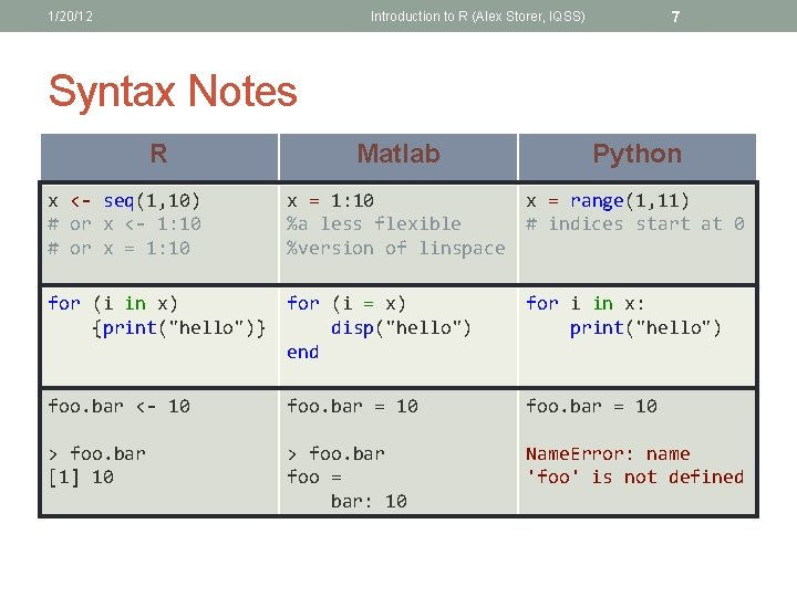 1/20/12 7 Introduction to R (Alex Storer, IQSS) Syntax Notes R Matlab Python x