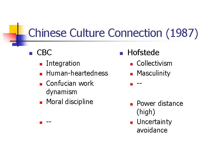Chinese Culture Connection (1987) n CBC n Integration Human-heartedness Confucian work dynamism Moral discipline
