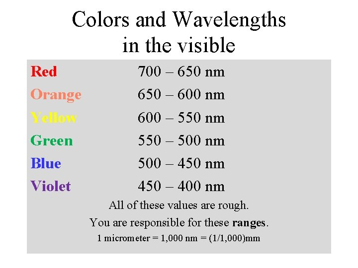 Colors and Wavelengths in the visible Red Orange Yellow Green Blue Violet 700 –
