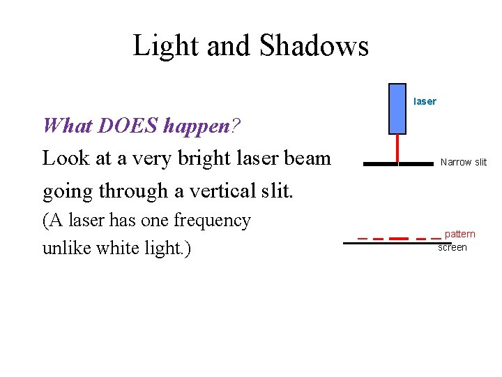 Light and Shadows laser What DOES happen? Look at a very bright laser beam