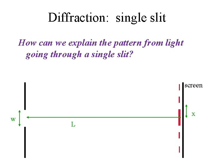 Diffraction: single slit How can we explain the pattern from light going through a