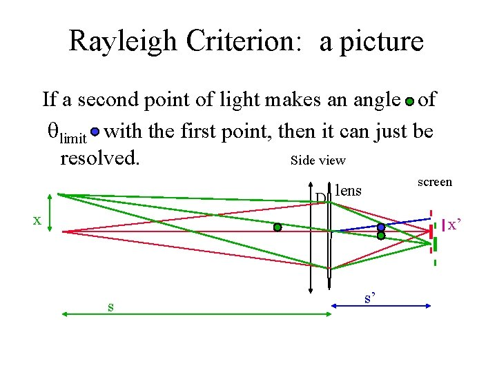 Rayleigh Criterion: a picture If a second point of light makes an angle of