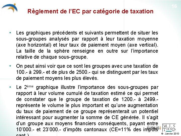 Règlement de l'EC par catégorie de taxation 16 • Les graphiques précédents et suivants