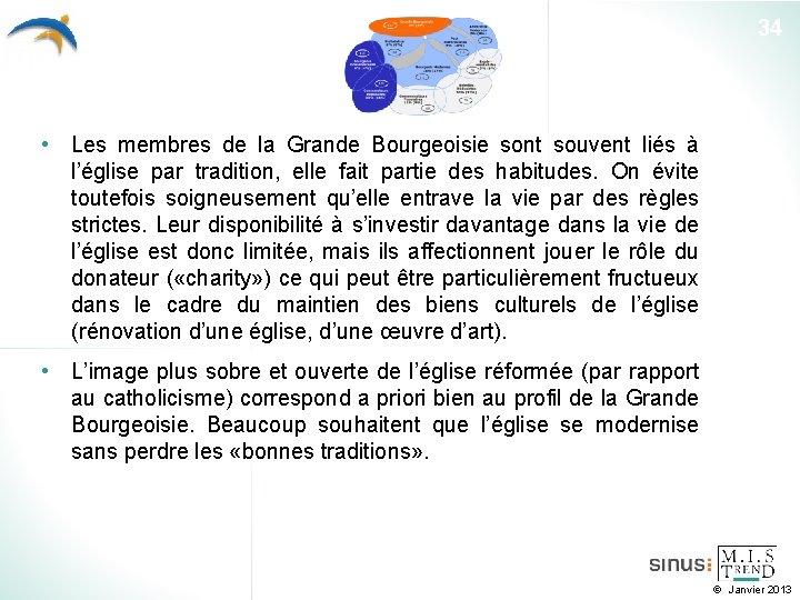 34 • Les membres de la Grande Bourgeoisie sont souvent liés à l'église par