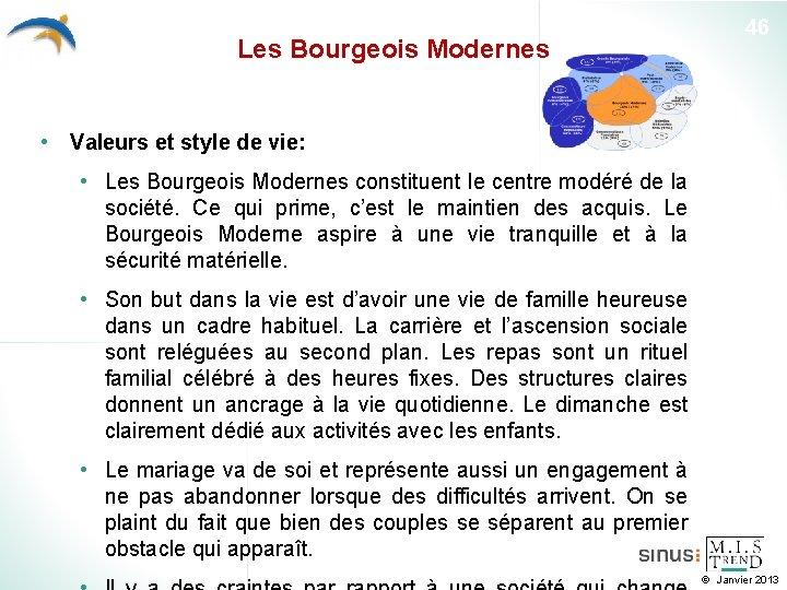 Les Bourgeois Modernes 46 • Valeurs et style de vie: • Les Bourgeois Modernes
