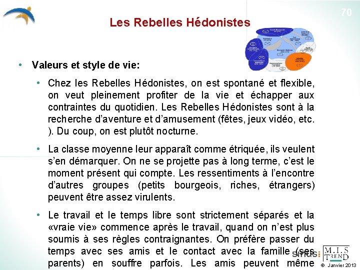 Les Rebelles Hédonistes 70 • Valeurs et style de vie: • Chez les Rebelles