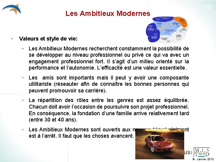 Les Ambitieux Modernes • 75 Valeurs et style de vie: • Les Ambitieux Modernes