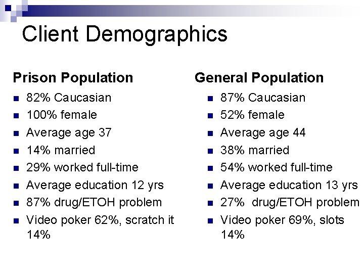 Client Demographics Prison Population n n n n 82% Caucasian 100% female Average 37