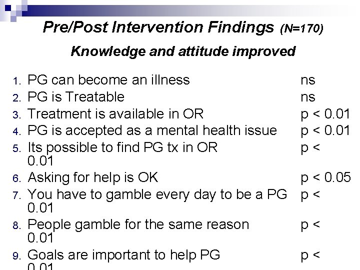 Pre/Post Intervention Findings (N=170) Knowledge and attitude improved 1. 2. 3. 4. 5. 6.