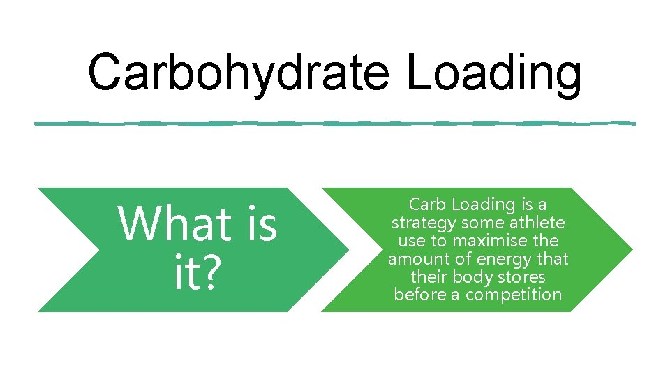 Carbohydrate Loading What is it? Carb Loading is a strategy some athlete use to