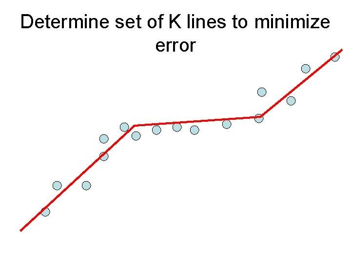 Determine set of K lines to minimize error