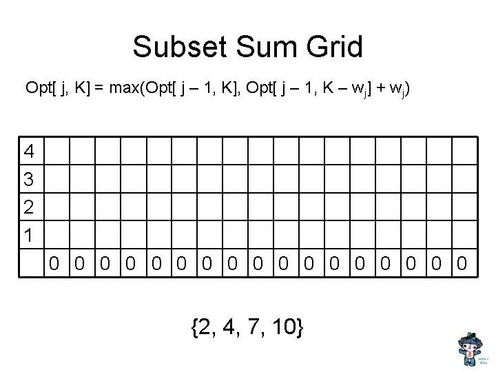 Subset Sum Grid Opt[ j, K] = max(Opt[ j – 1, K], Opt[ j